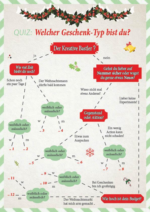 Das Weihnachtquiz: welcher Geschenk-Typ bist du?